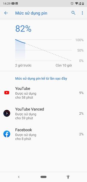 Đánh giá Youtube Vanced: Nói không với quảng cáo khi nghe nhạc, xem