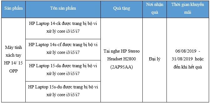 Mua máy tính xách tay HP - Tặng tai nghe HP cao cấp
