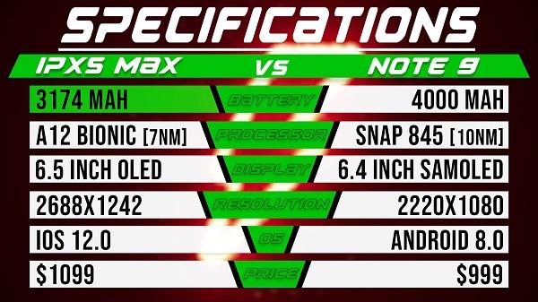 Khó chọn: Nên mua Galaxy Note 9 hay iPhone XS Max?