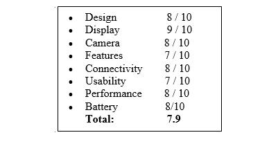 Đánh giá OPPO A7 2018: điện thoại tầm trung có Pin khủng
