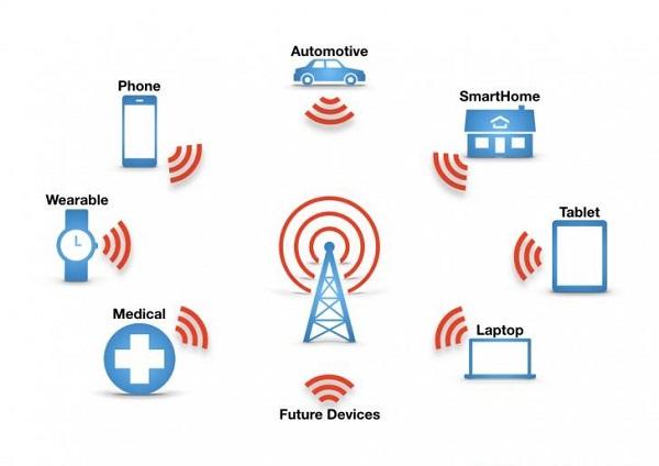 eSIM đã được công nhận bởi Hiệp hội GSM và chắc chắn sẽ trở thành một bộ phận tiêu chuẩn trong các thiết bị điện tử tương lai